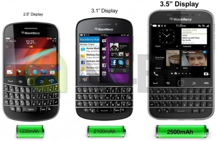Blackberry Classic Comparison